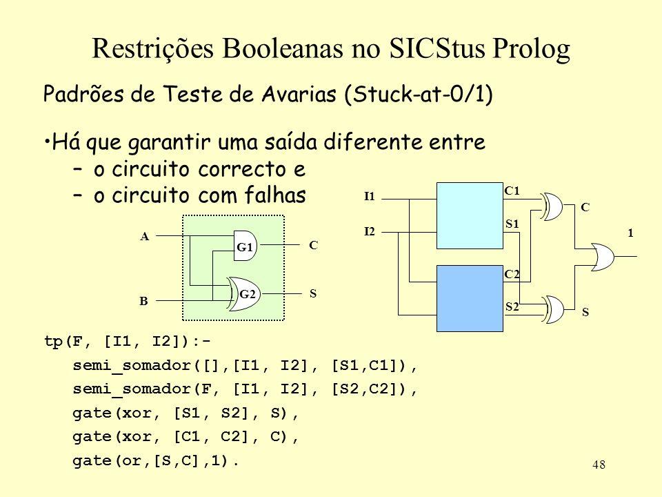 Restrições Booleanas no SICStus Prolog