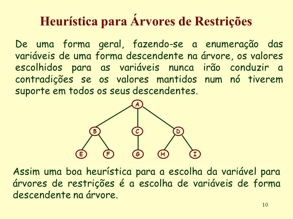 Heurística para Árvores de Restrições