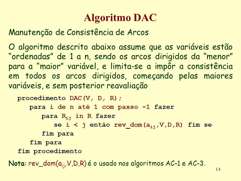 Algoritmo DAC Manutenção de Consistência de Arcos