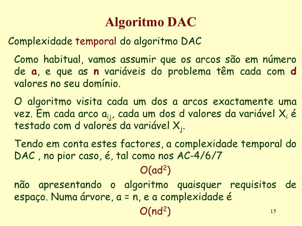 Algoritmo DAC Complexidade temporal do algoritmo DAC