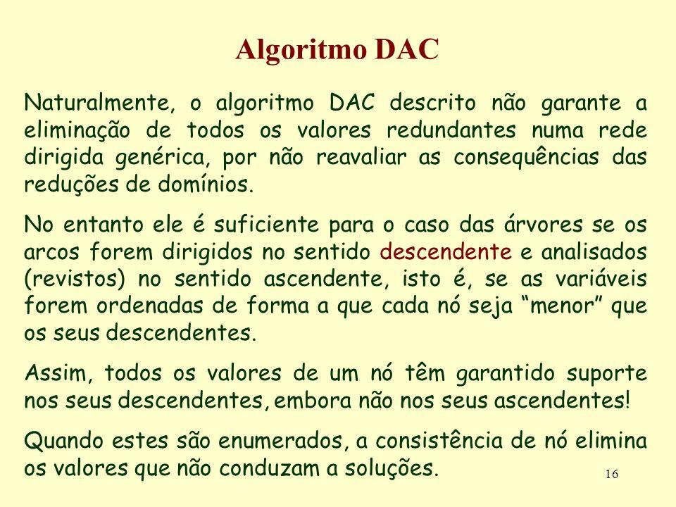 Algoritmo DAC