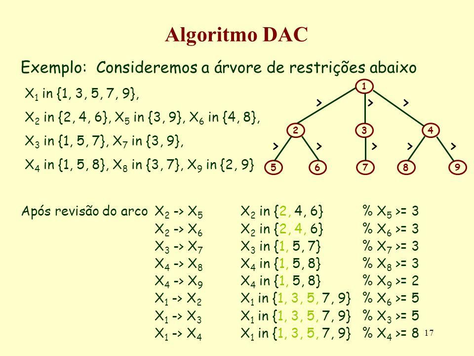 Algoritmo DAC Exemplo: Consideremos a árvore de restrições abaixo >