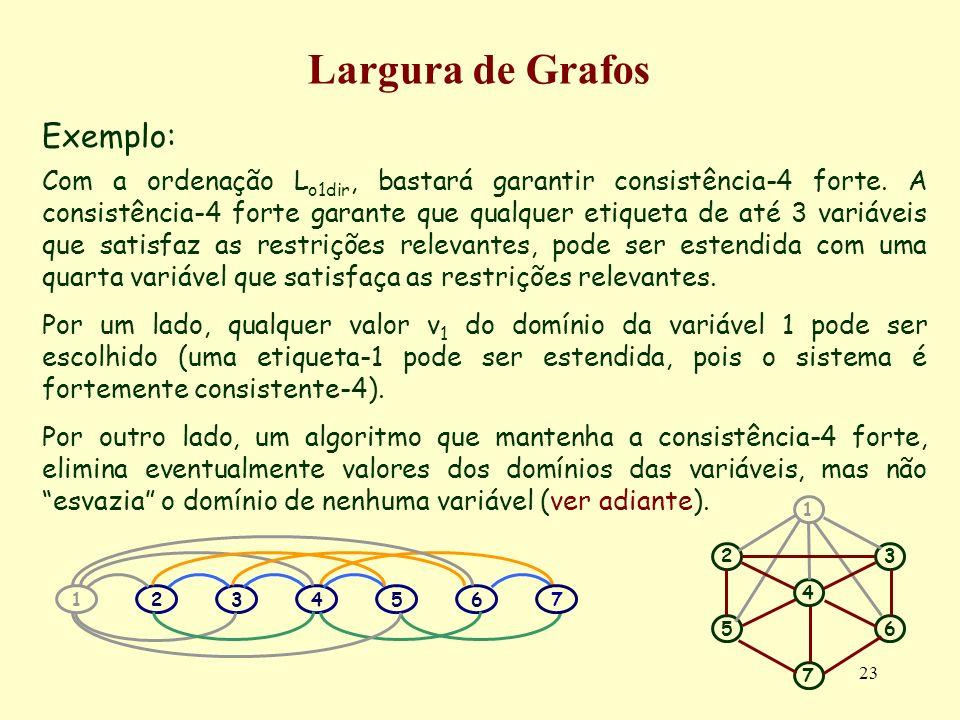 Largura de Grafos Exemplo: