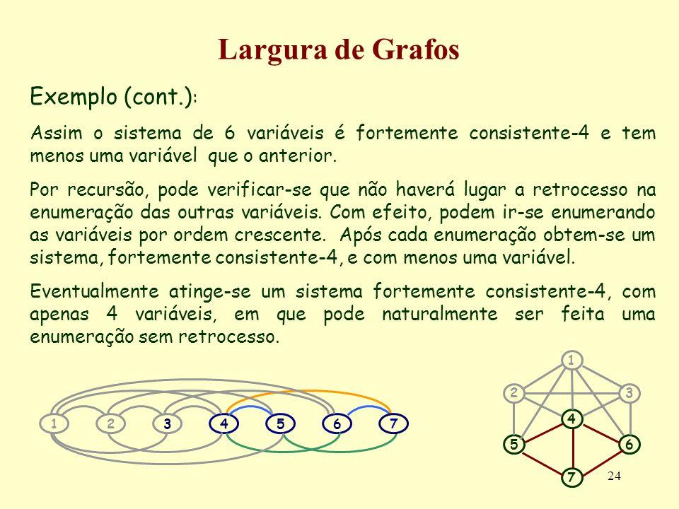 Largura de Grafos Exemplo (cont.):