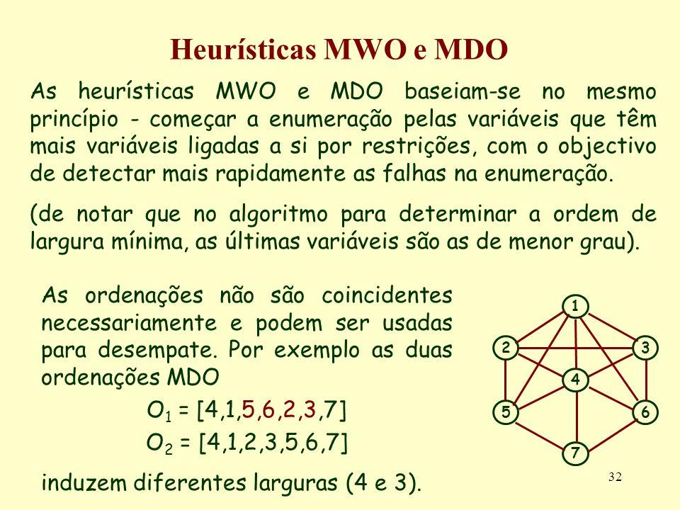 Heurísticas MWO e MDO