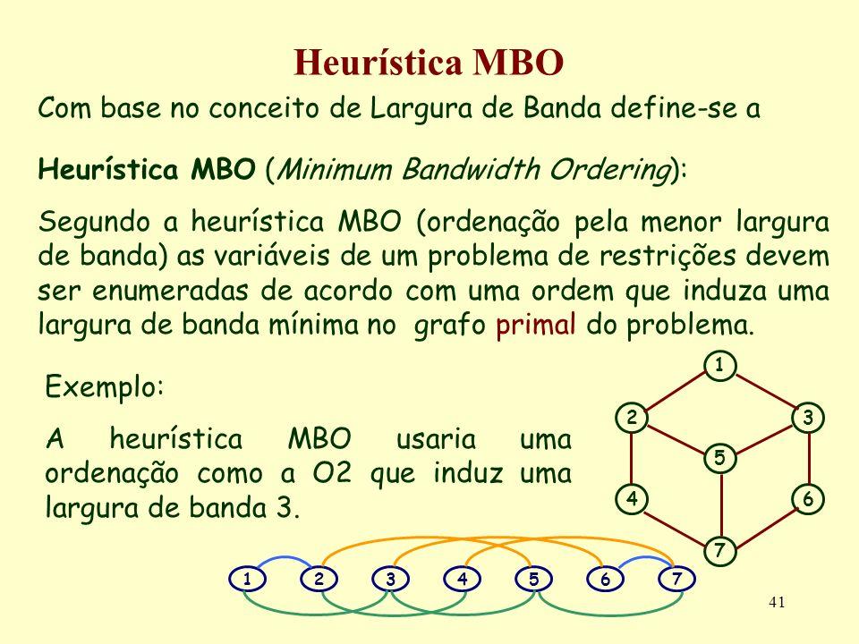 Heurística MBO Com base no conceito de Largura de Banda define-se a
