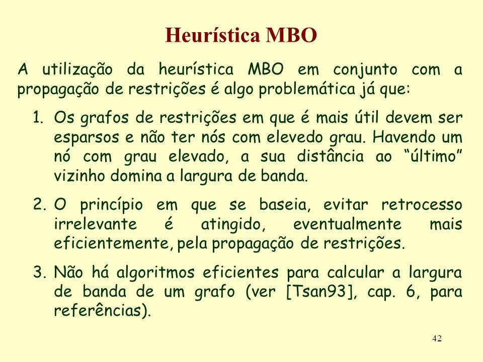 Heurística MBO A utilização da heurística MBO em conjunto com a propagação de restrições é algo problemática já que:
