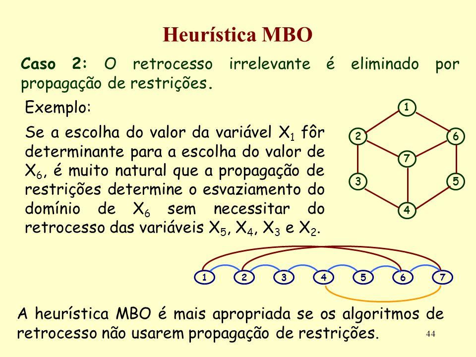 Heurística MBO Caso 2: O retrocesso irrelevante é eliminado por propagação de restrições. Exemplo: