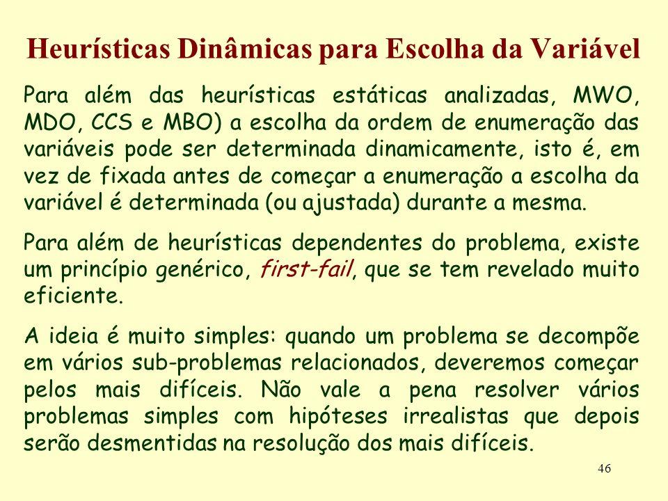 Heurísticas Dinâmicas para Escolha da Variável