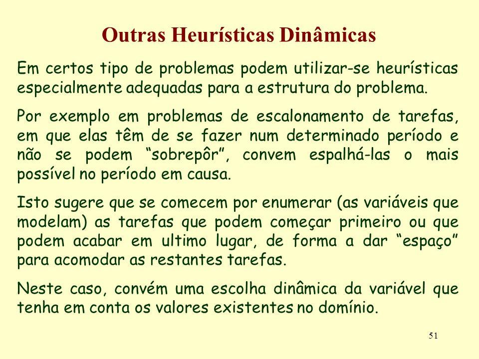 Outras Heurísticas Dinâmicas