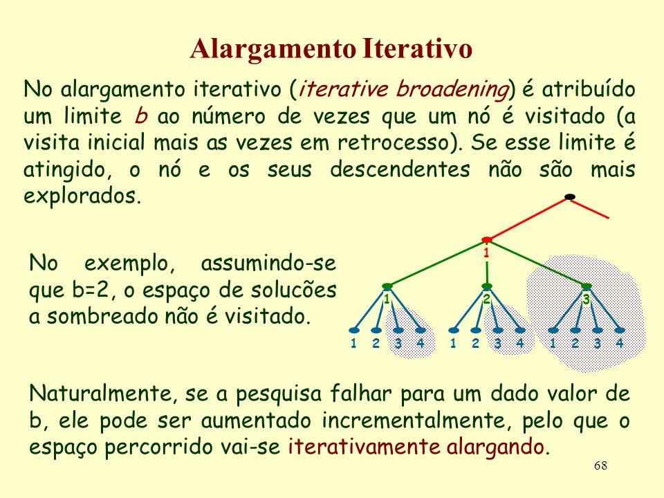 Alargamento Iterativo