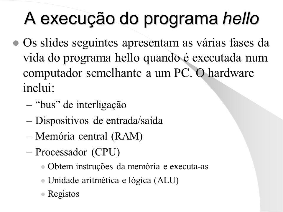 A execução do programa hello