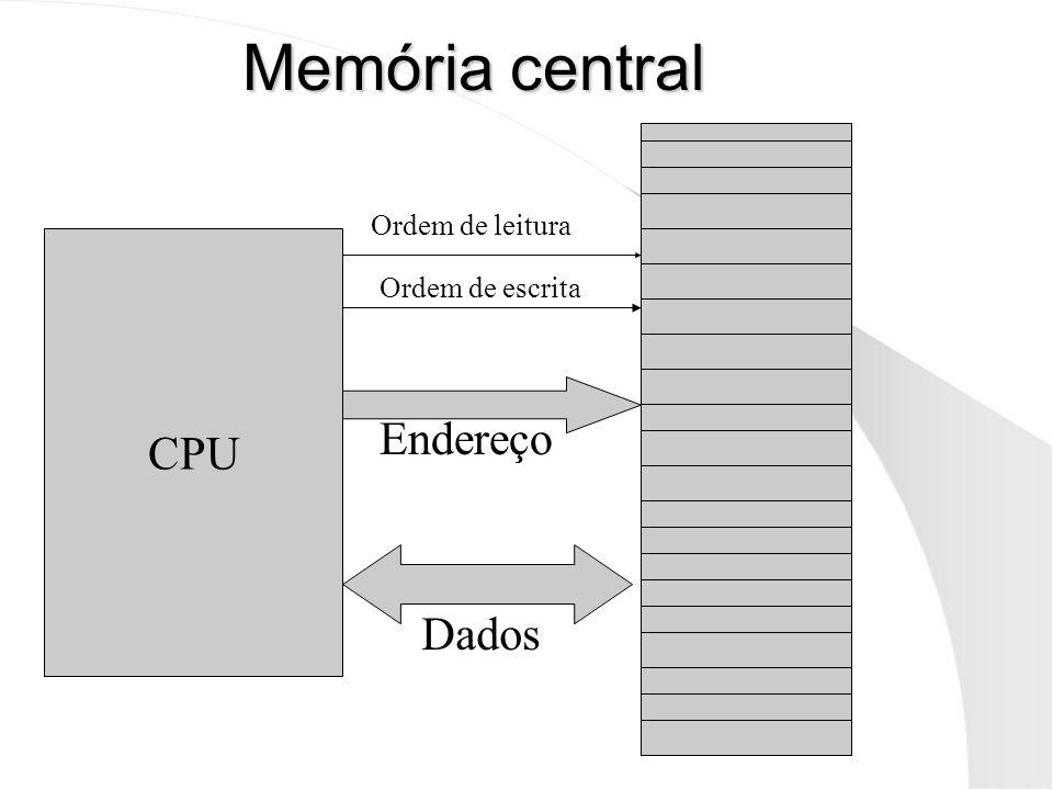 Memória central Ordem de leitura CPU Ordem de escrita Endereço Dados