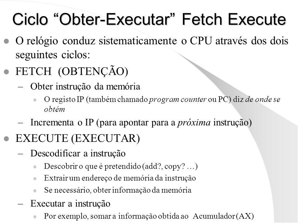 Ciclo Obter-Executar Fetch Execute