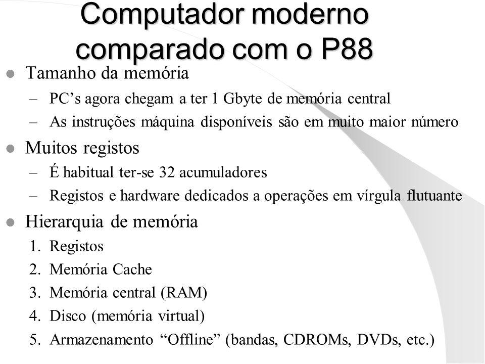 Computador moderno comparado com o P88