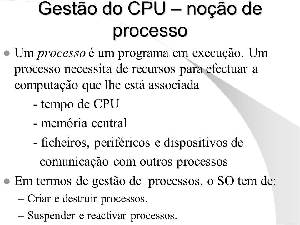 Gestão do CPU – noção de processo
