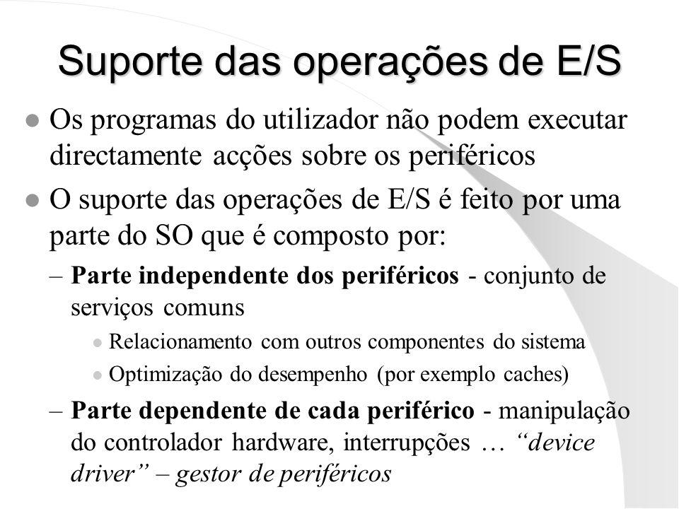 Suporte das operações de E/S