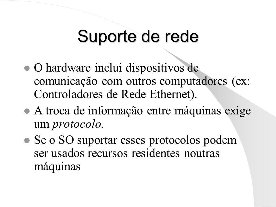 Suporte de rede O hardware inclui dispositivos de comunicação com outros computadores (ex: Controladores de Rede Ethernet).
