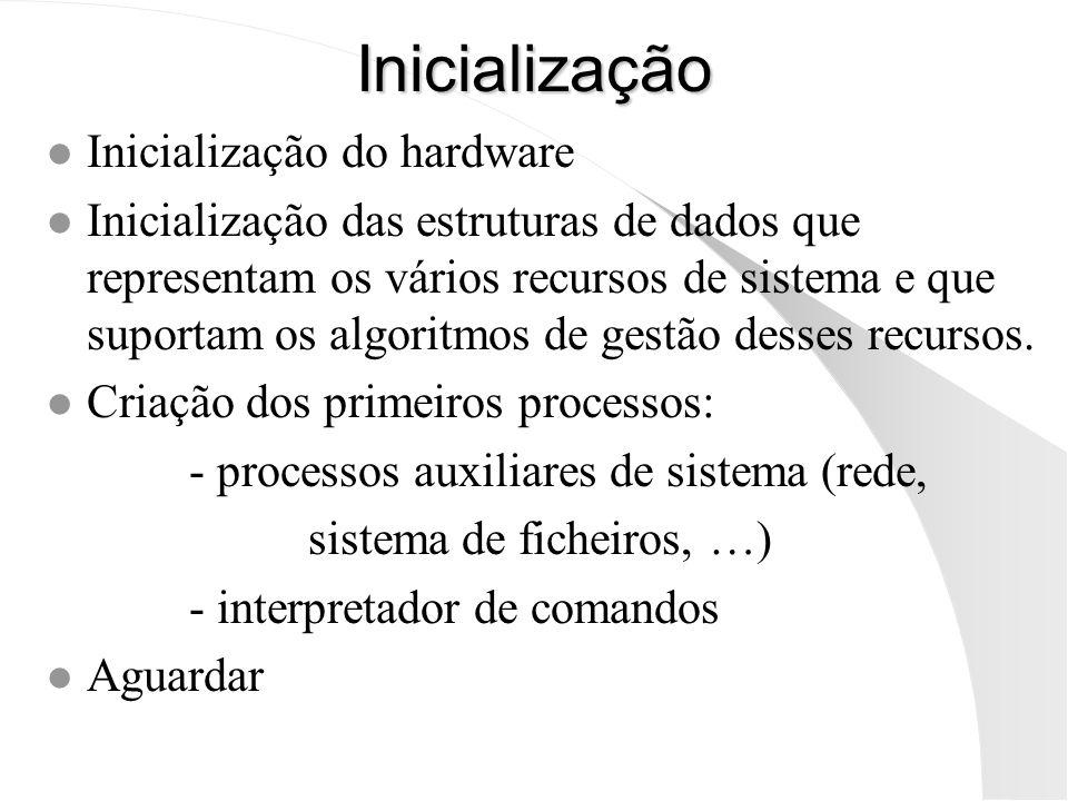 Inicialização Inicialização do hardware