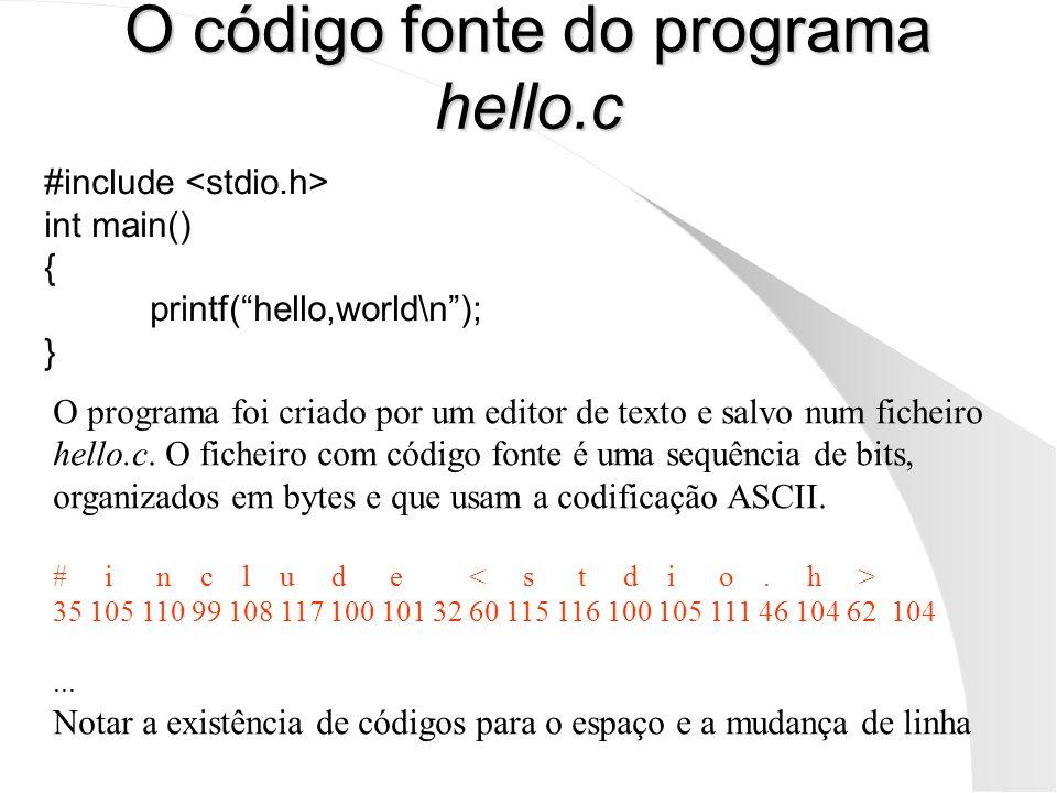 O código fonte do programa hello.c