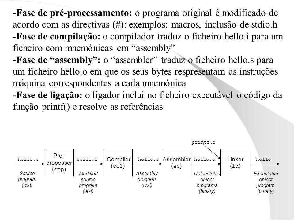 Fase de pré-processamento: o programa original é modificado de acordo com as directivas (#): exemplos: macros, inclusão de stdio.h