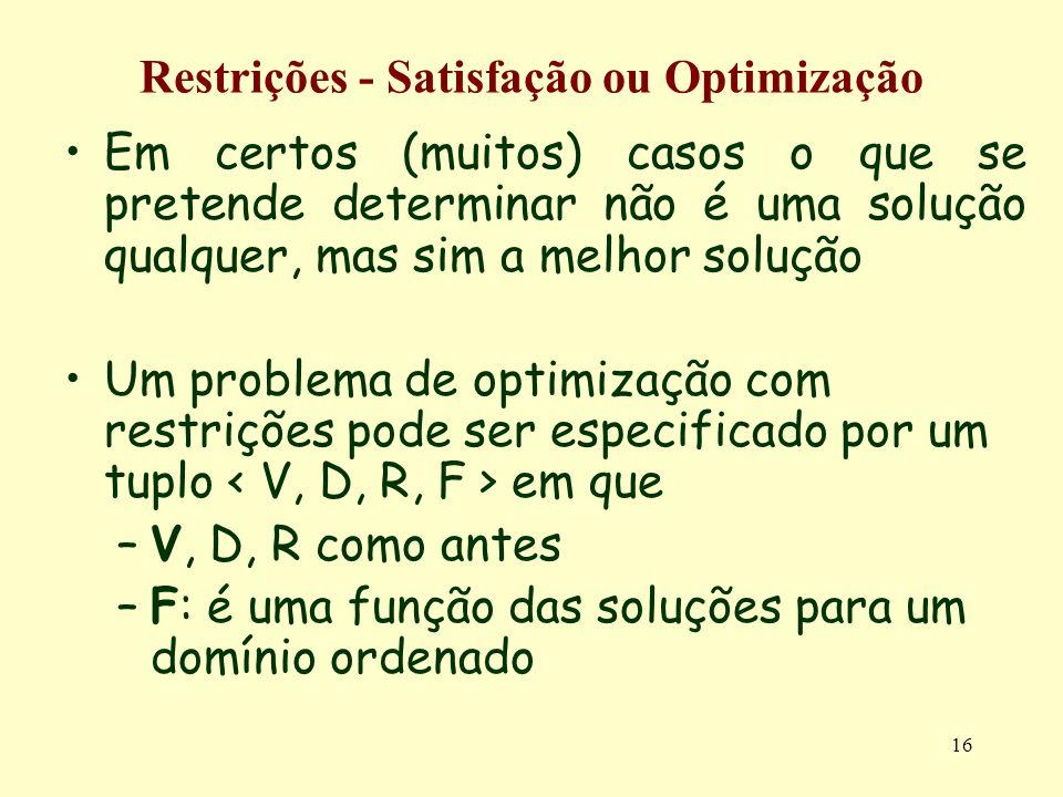 Restrições - Satisfação ou Optimização
