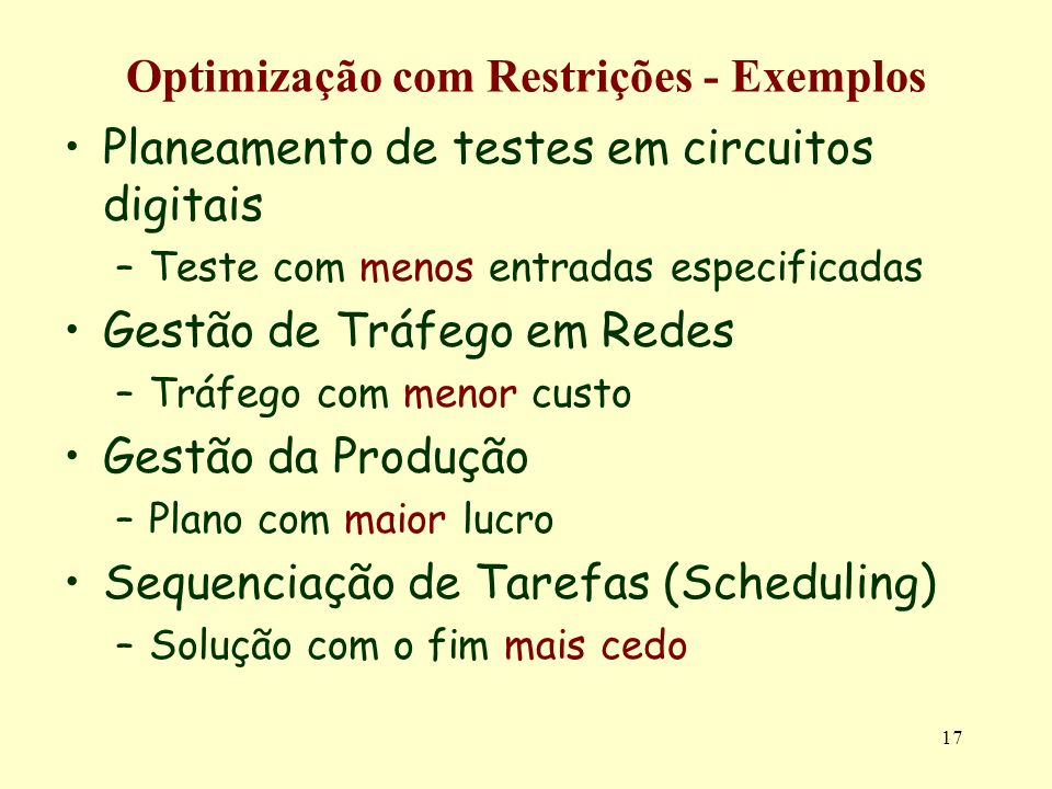 Optimização com Restrições - Exemplos
