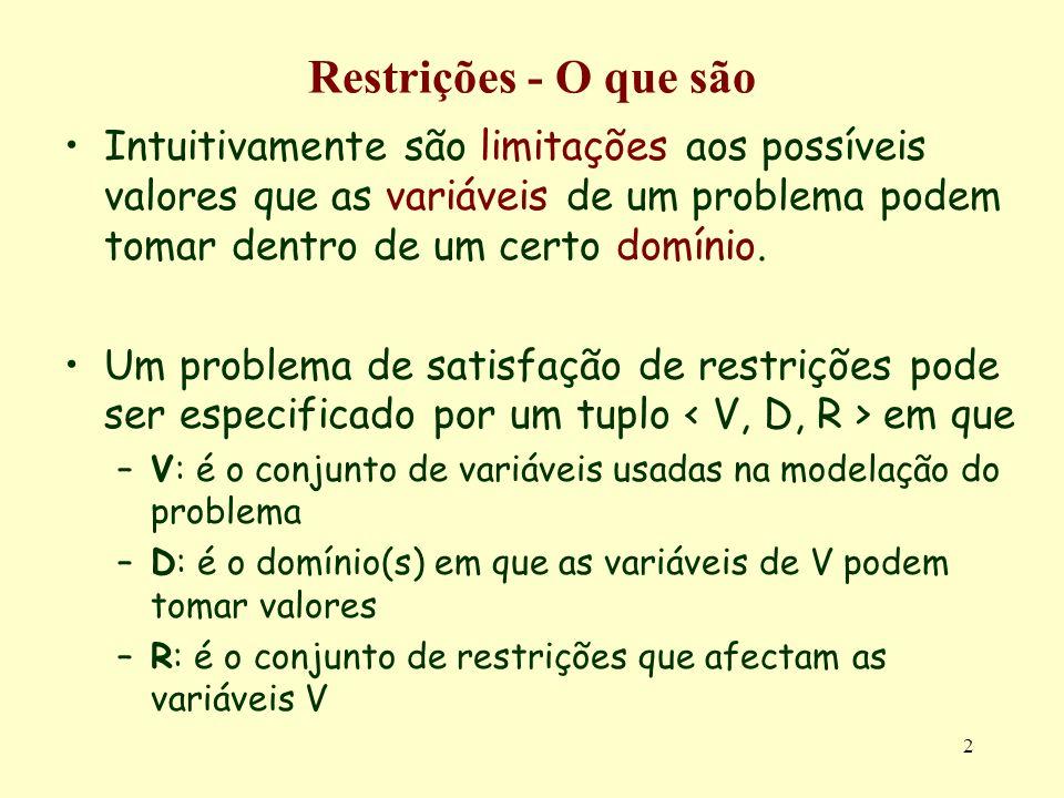 Restrições - O que são Intuitivamente são limitações aos possíveis valores que as variáveis de um problema podem tomar dentro de um certo domínio.