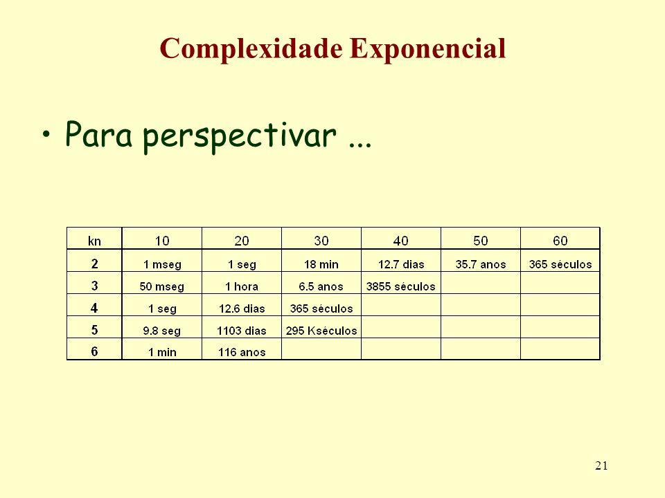 Complexidade Exponencial