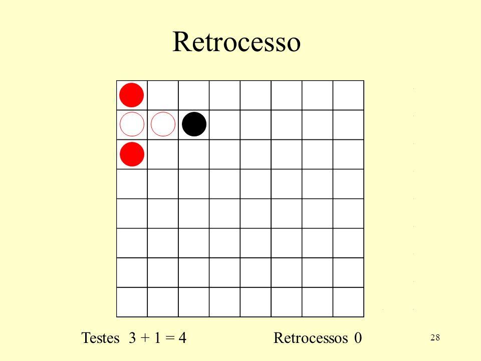 Retrocesso Testes 3 + 1 = 4 Retrocessos 0