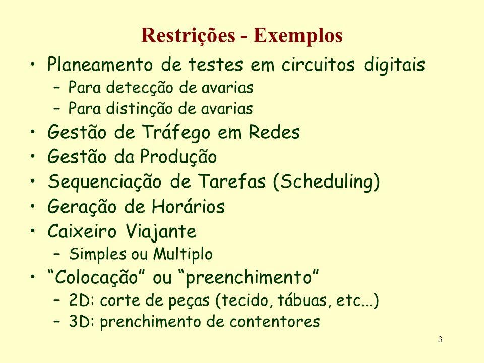 Restrições - Exemplos Planeamento de testes em circuitos digitais