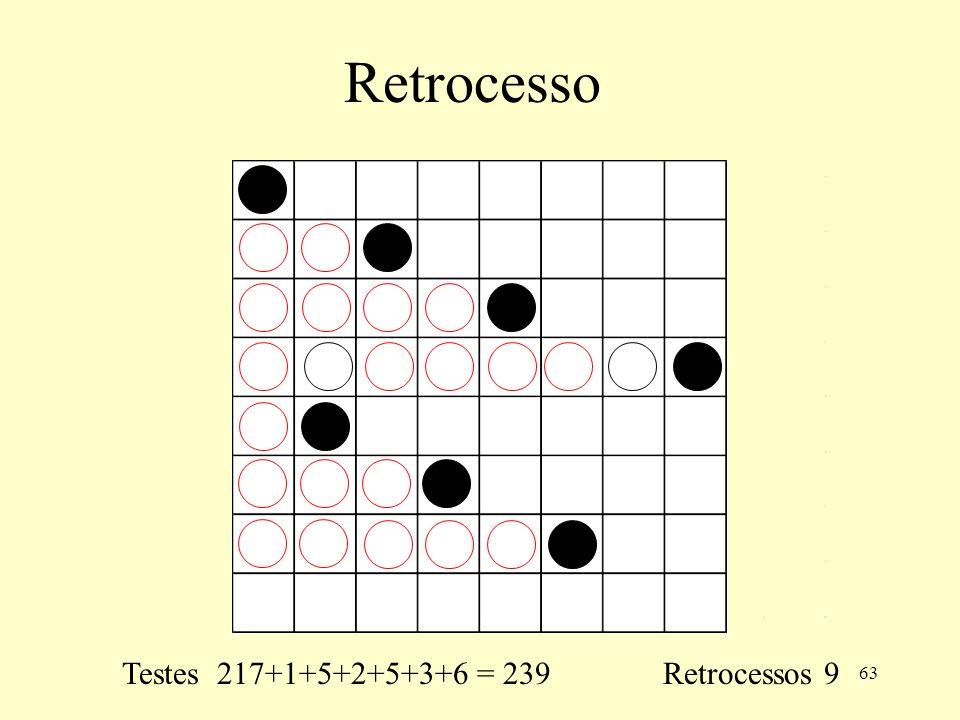 Retrocesso Testes 217+1+5+2+5+3+6 = 239 Retrocessos 9