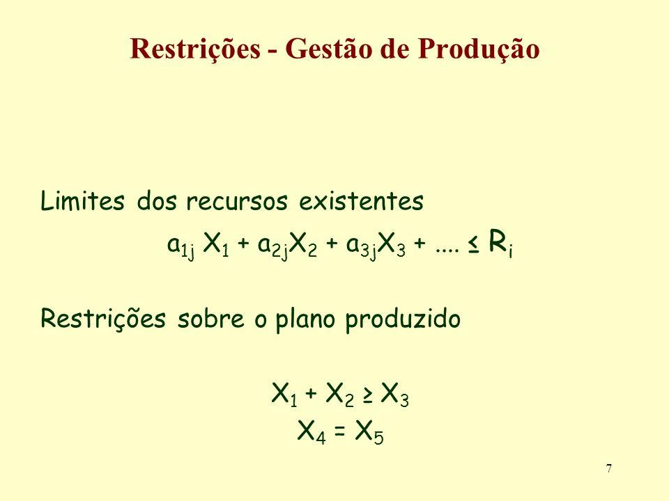Restrições - Gestão de Produção
