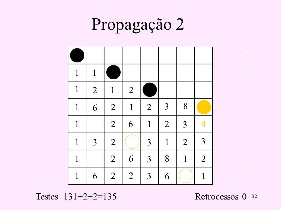 Propagação 2 1. 1. 1. 2. 1. 2. 1. 6. 2. 1. 2. 3. 8. 1. 2. 6. 1. 2. 3. 4. 1. 3.