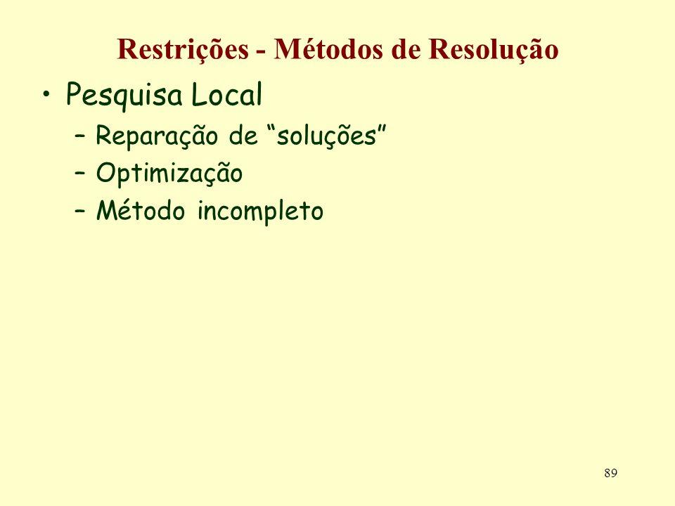 Restrições - Métodos de Resolução