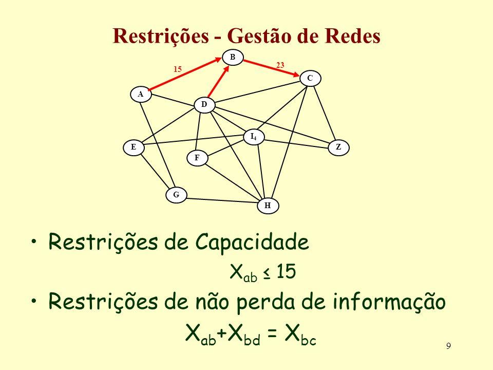 Restrições - Gestão de Redes