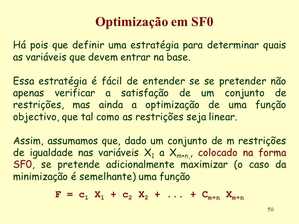 Optimização em SF0Há pois que definir uma estratégia para determinar quais as variáveis que devem entrar na base.