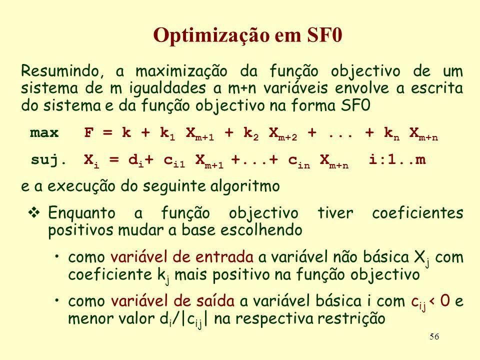 Optimização em SF0