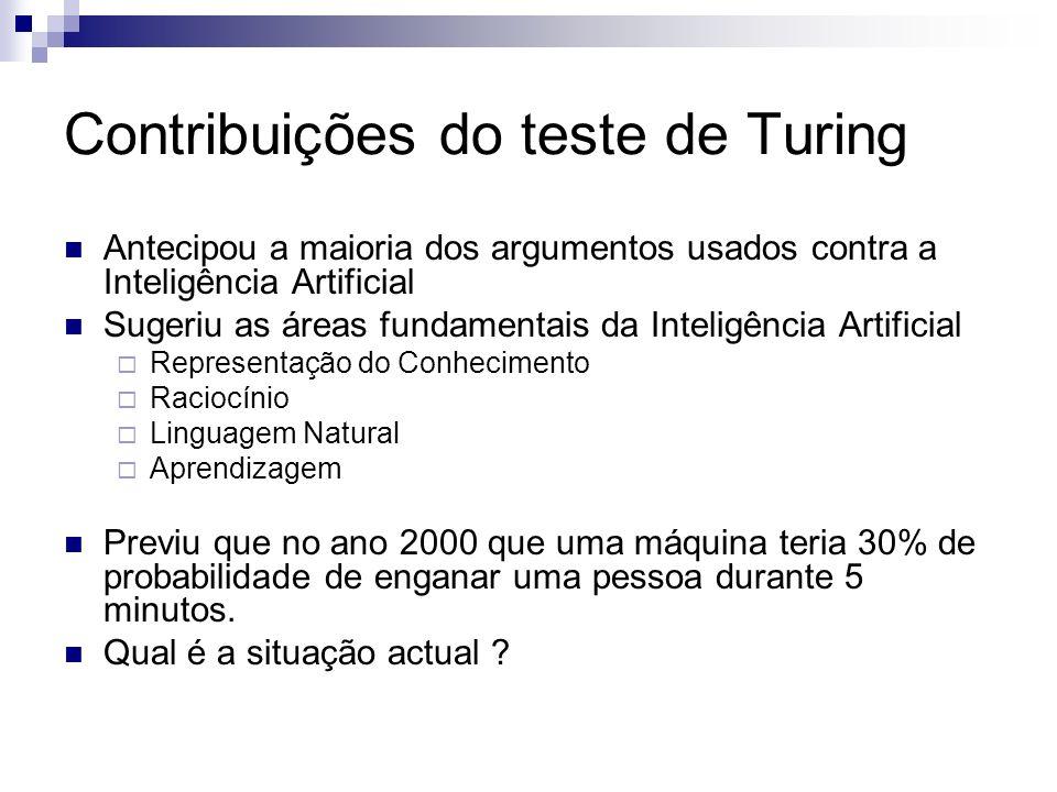 Contribuições do teste de Turing