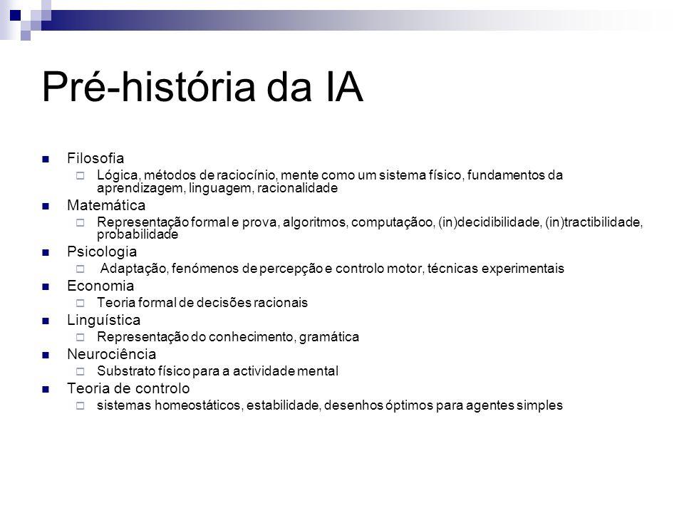 Pré-história da IA Filosofia Matemática Psicologia Economia