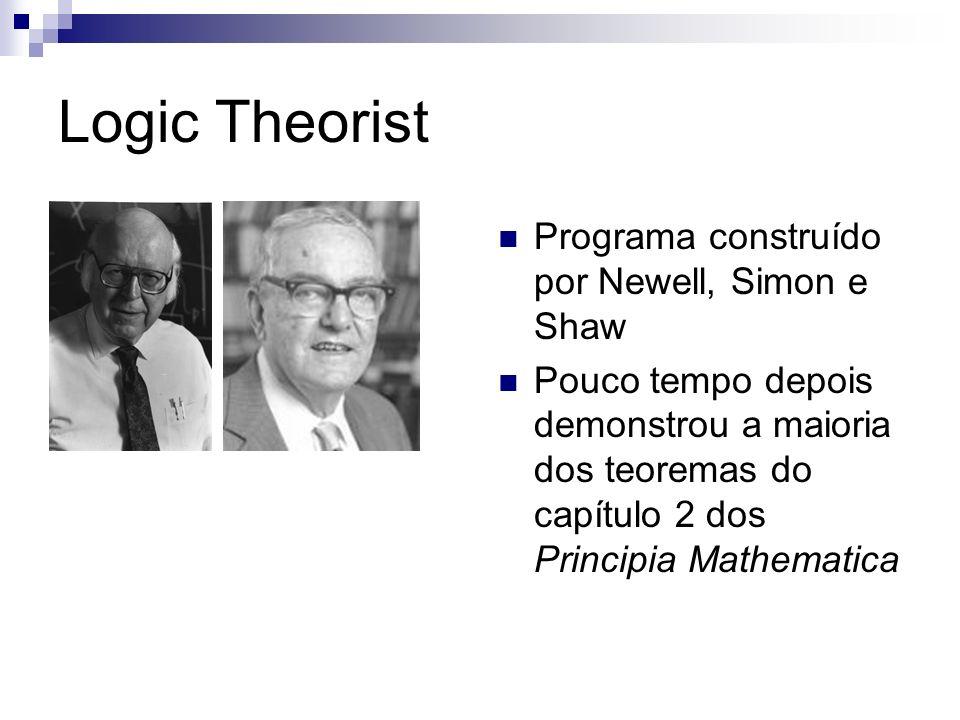 Logic Theorist Programa construído por Newell, Simon e Shaw
