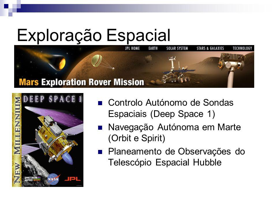 Exploração Espacial Controlo Autónomo de Sondas Espaciais (Deep Space 1) Navegação Autónoma em Marte (Orbit e Spirit)