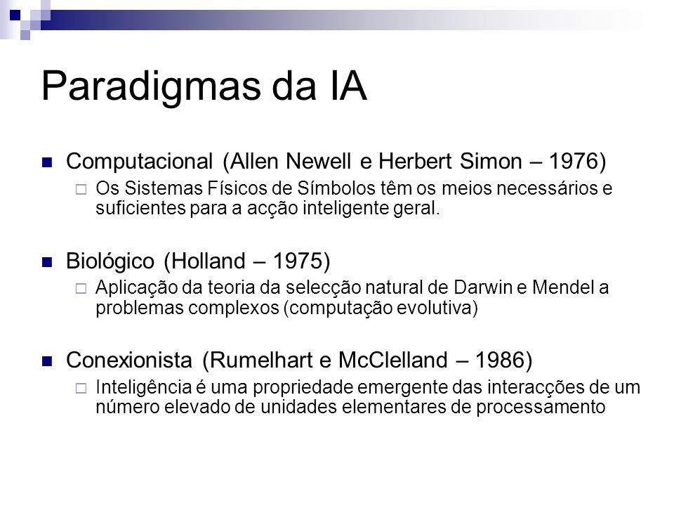 Paradigmas da IA Computacional (Allen Newell e Herbert Simon – 1976)