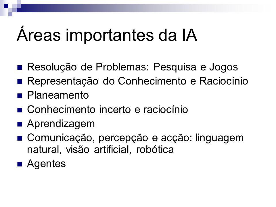 Áreas importantes da IA