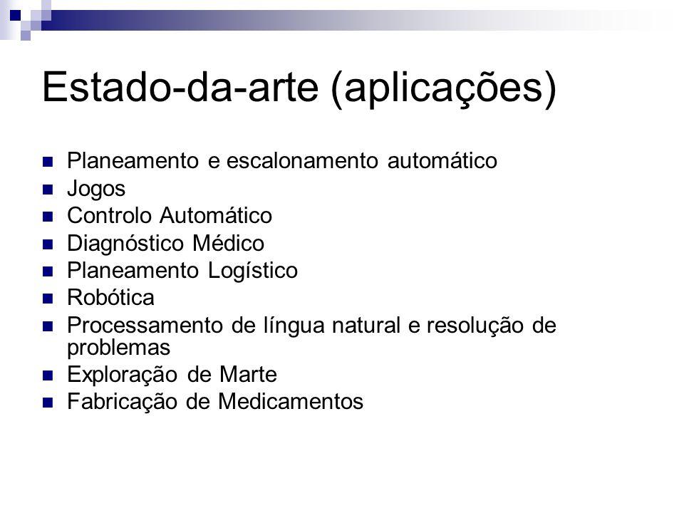 Estado-da-arte (aplicações)