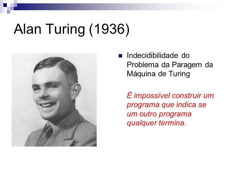 Alan Turing (1936) Indecidibilidade do Problema da Paragem da Máquina de Turing.