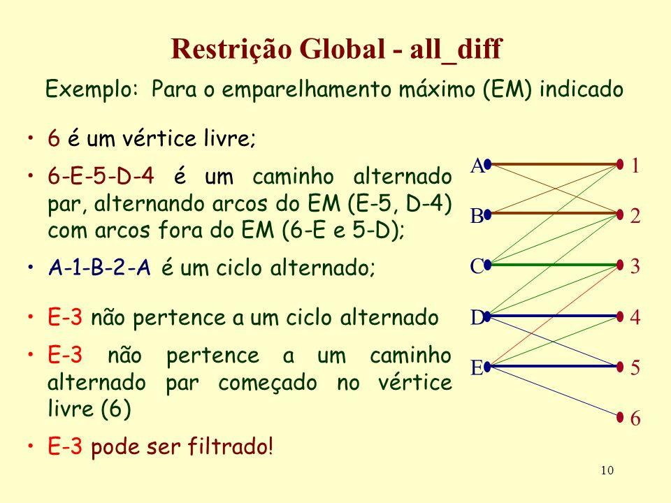 Restrição Global - all_diff