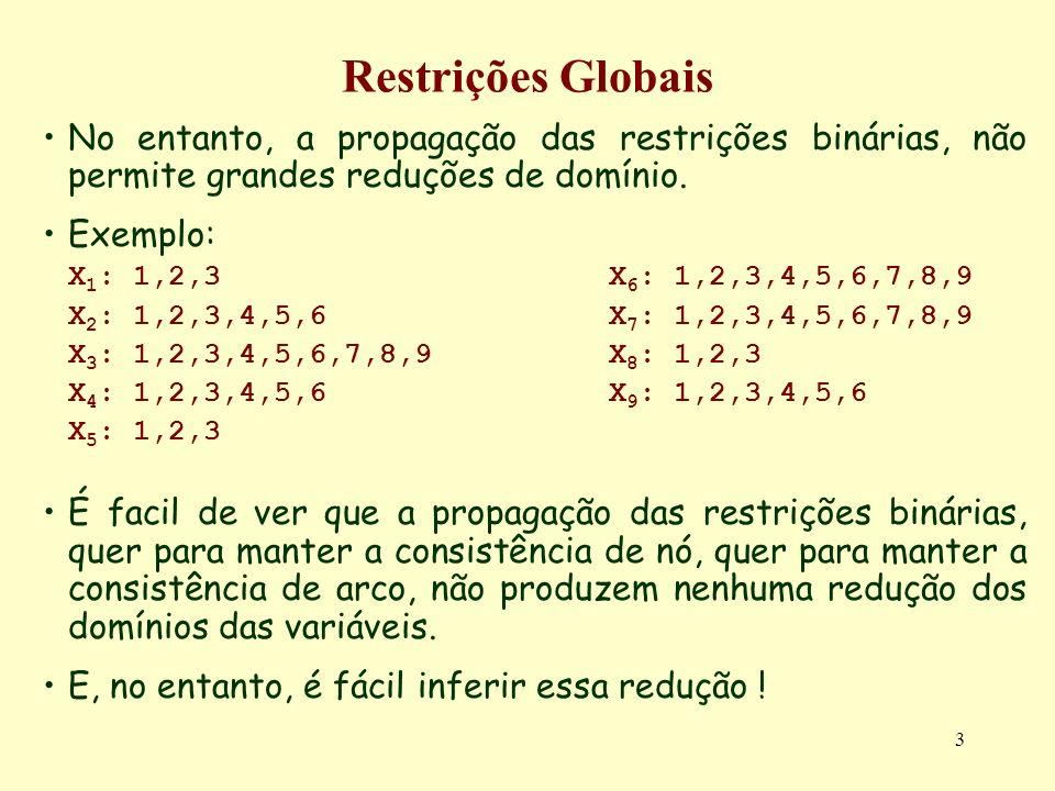 Restrições Globais No entanto, a propagação das restrições binárias, não permite grandes reduções de domínio.