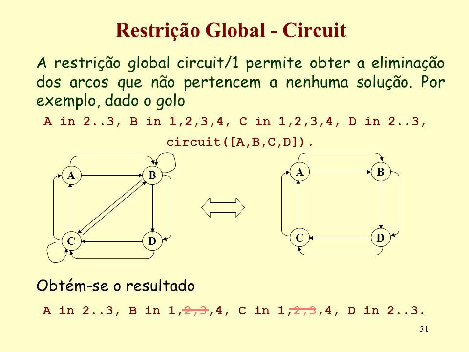 Restrição Global - Circuit
