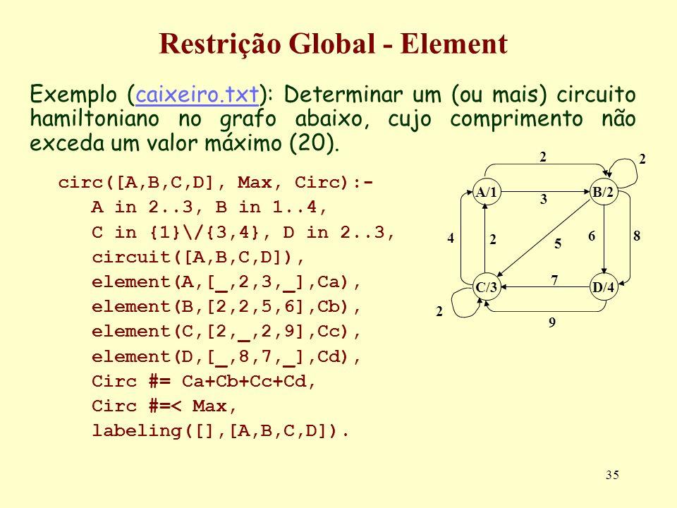Restrição Global - Element
